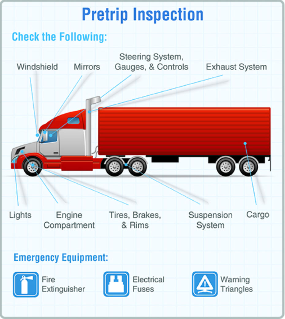 tractor trailer inspection image